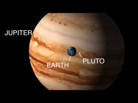What is Pluto YouTube