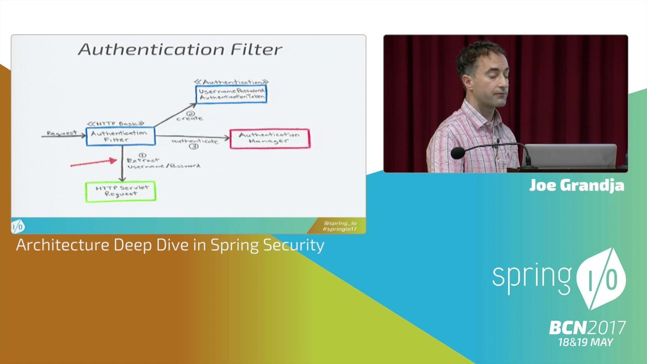 Architecture Deep Dive in Spring Security - Joe Grandja @ Spring I/O 2017