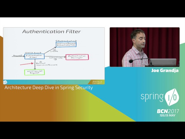 Architecture Deep Dive in Spring Security - Joe Grandja