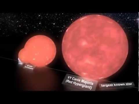 Betapa Kecilnya Planet Bumi. Jangan Sombong Allah Maha Besar