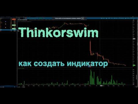 #76 Thinkorswim как создать индикатор