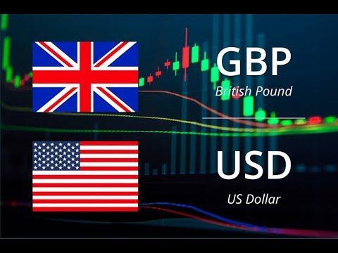 GBP/USD - Oportunidade no Longo Prazo