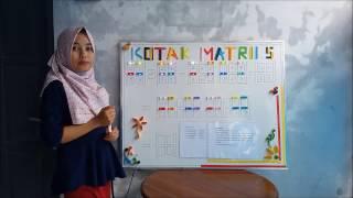 Alat Peraga Matematika (Kotak Matrik) Operasi Matrik