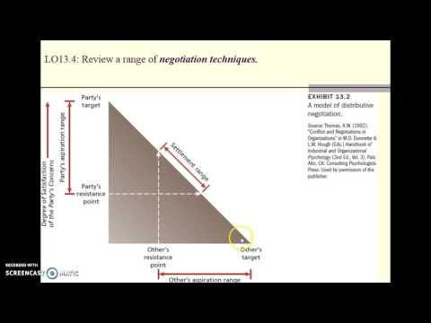 Module 12. Conflict and Stress Part 1