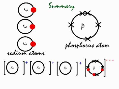 This is how the ionic bond forms in Sodium Phosphide (Na3P). - YouTube