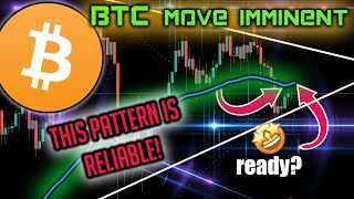 BE READY! THE NEXT MAJOR BITCOIN PRICE MOVE HAPPENING SOON!