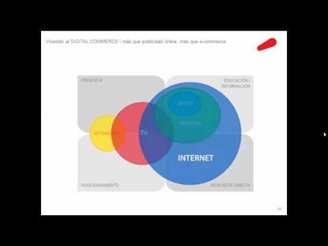 Viviendo el Digital Commerce