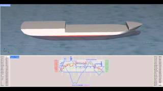 Shear forces and bending moments on a cargo on swell