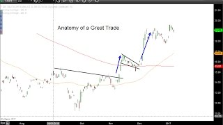 Anatomy of a Great Trade