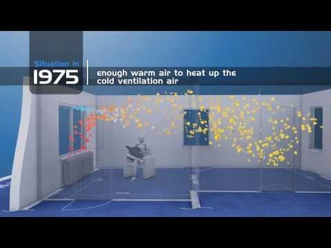 Гибридная система вентиляции и отопления ClimaRAD