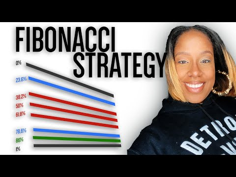 FIBONACCI FOREX TRADING STRATEGY  |  EASY TRADING STRATEGY  |  WORKS WITH GER30 DAX