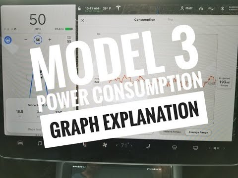 Tesla Model 3 power consumption graph explanation