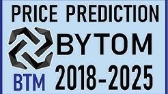 BYTOM [BTM] REAL PRICE PREDICTION ⚡BEST CRYPTO INVESTMENT⚡$$$