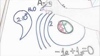 Атом (Урок по электронике №1)