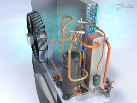 Danfoss Air Water Heat Pump Dhp Ax How Works