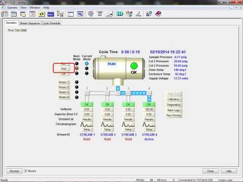 Operating the ABB Natural Gas Chromatograph Using the Graphic User Interface