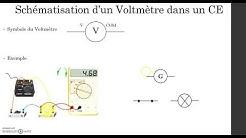 La tension électrique (4ème)