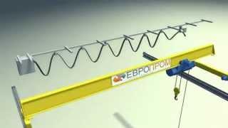 Устройство кран балки и ее конструкция(, 2013-10-28T18:04:00.000Z)