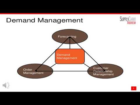 Demand Management and Forecasting Video