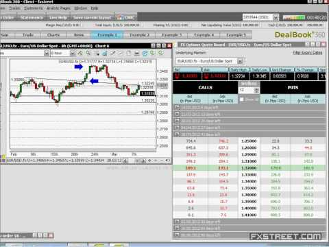 Add FX Options To Your Trading Toolbox