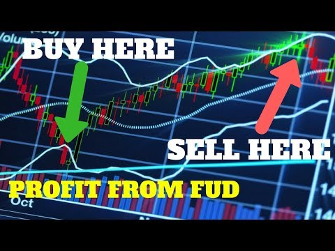 EASILY PROFIT FROM FUD! Make $100 Per Day Trading Cryptocurrency News Pumps & Dumps
