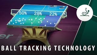 Ball Tracking Technology in Table Tennis! 2019 China Open