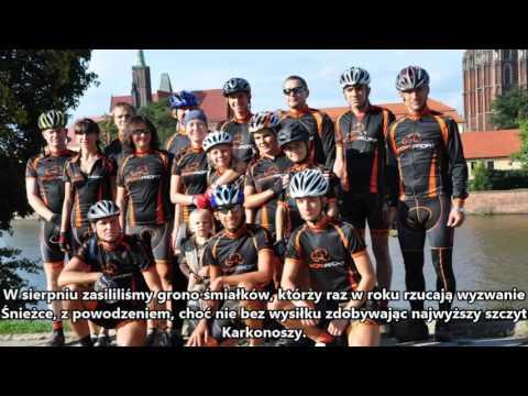 Team Sport Profit