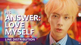 Gambar cover BTS 방탄소년단 - ANSWER: LOVE MYSELF   Line Distribution