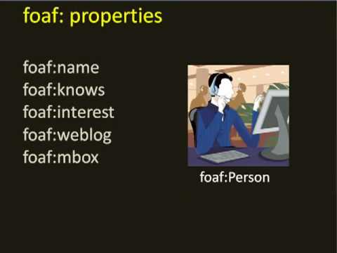foaf bites: an introduction using foaf as a semantic web technology