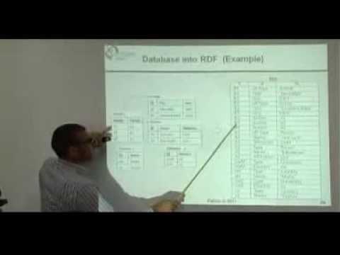 R2T2 - 5.1 .P2 - Resource Description Framework - Prof. Mustafa Jarrar TV2