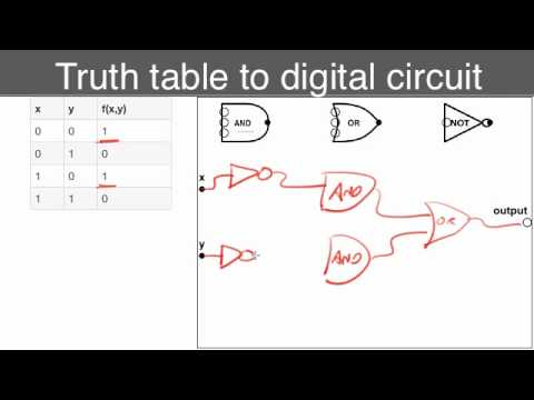 Convert truth tables to circuitsmp4 - YouTube