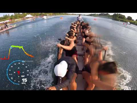 2017 Canadian National Dragon Boat Championships U24 200M Mixed A Final