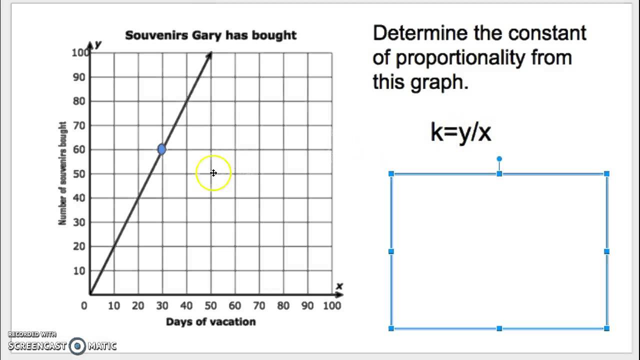 Determining (k) From A Graph Ex #1