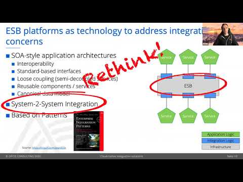 Cloud-native integration solutions with Oracle Cloud by Sven Bernhardt