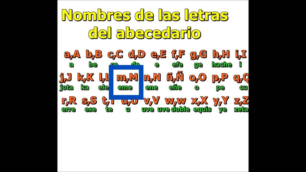 Nombre de las letras del abecedario espa ol castellano for Nombre del sillon de los psicologos