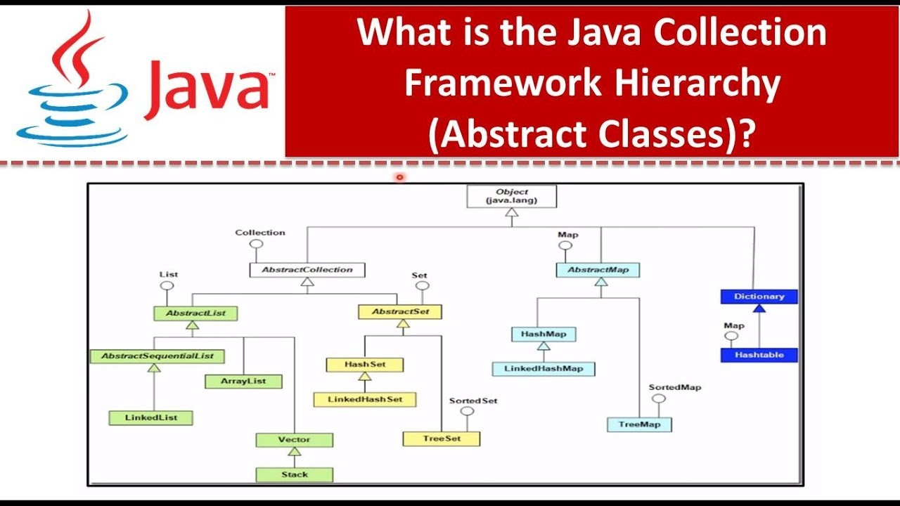 how to create object of abstract class in java