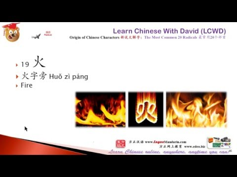 The Most Common 20 Chinese Radicals  which account 51% of total Chinese Characters 说文解字 - 常用20部首