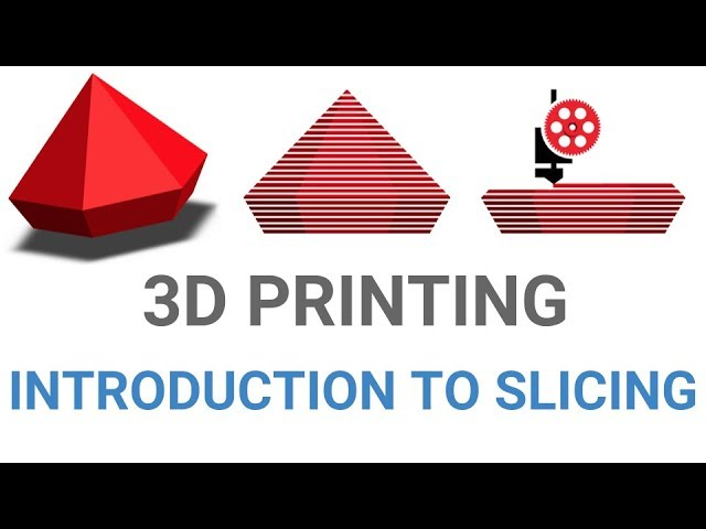 3D Printing - Introduction to Slicing