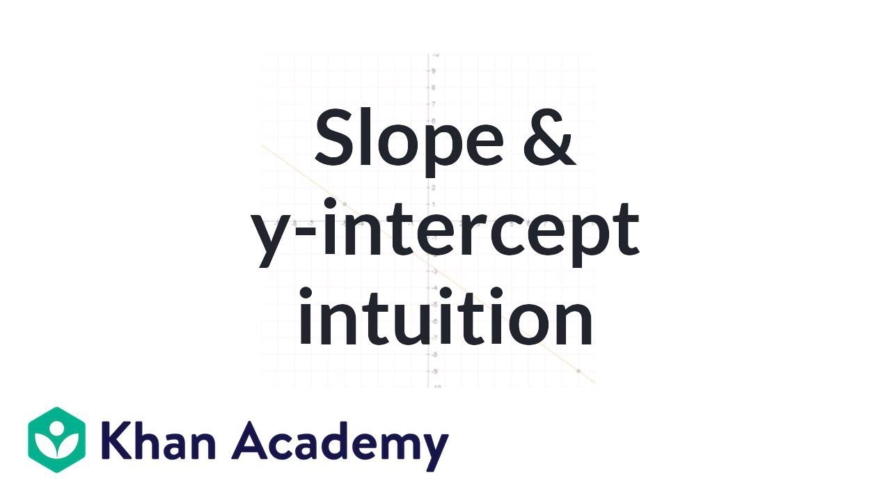 Slope and Y-intercept Intuition