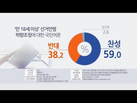선거권 연령 하향 이미지 검색결과