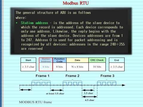 Protocol MODBUS – Tutorial.