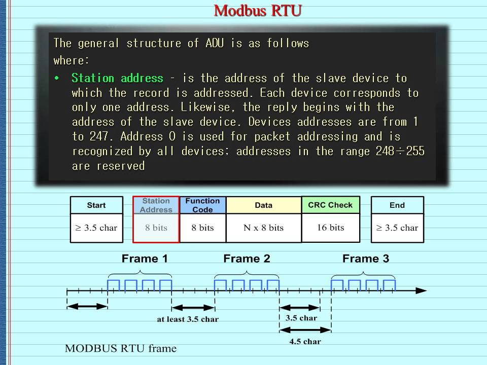 Protocol MODBUS – tutorial