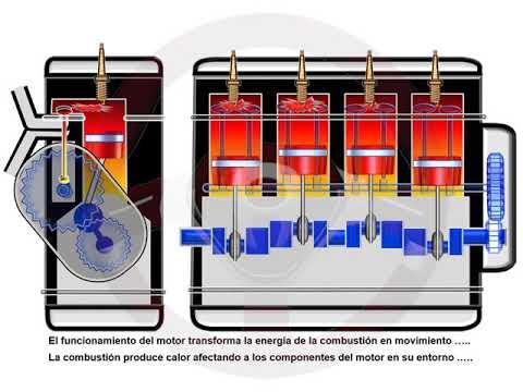 ASÍ FUNCIONA EL AUTOMÓVIL (I) - 1.10 Circuito de refrigeración (1/5)