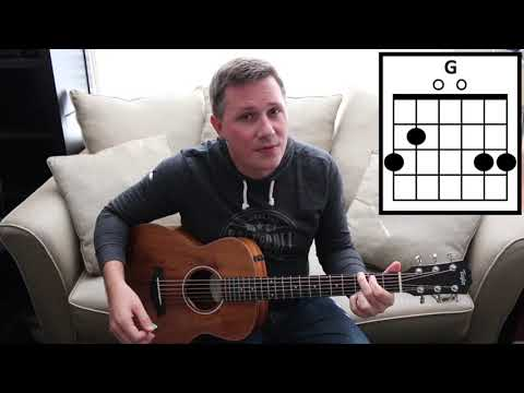 Creep by Radiohead - Chord Tutorial