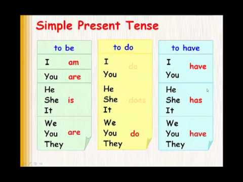ENGLISH GRAMMAR PRESENT SIMPLE THIRD PERSON_English Narrated - YouTube
