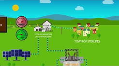 Energy Storage in Sterling, MA - Animation Segment