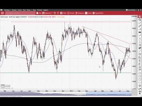 Gold: Klappt der Ausbruch diesmal? - Chart Flash 14.08.2017
