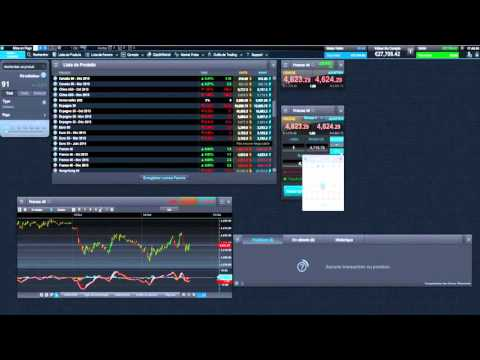 Comment trader cfd xm
