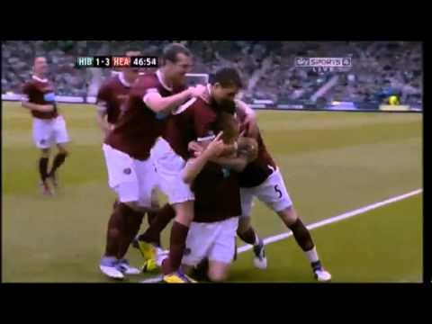 Scottish Cup Final 2012 All Goals