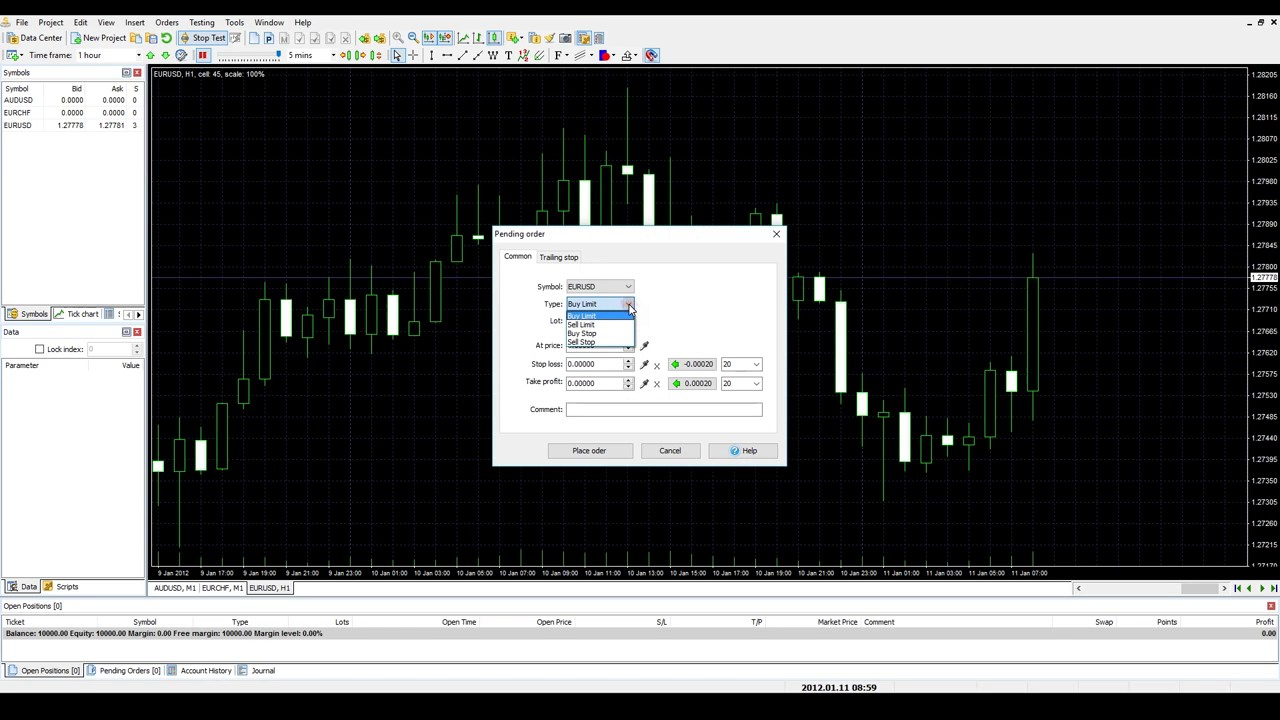 Forex tester 3 coupon code